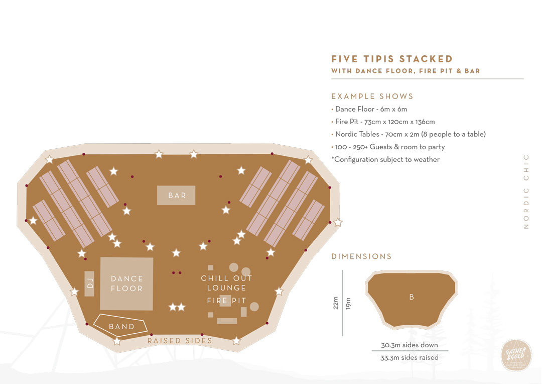 Tipi floor plan 5 tipi layout gather and gold NZ